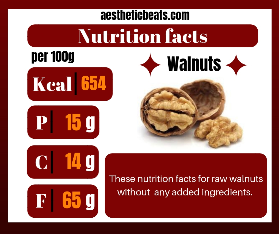 Walnuts-nutrition facts - aestheticbeats